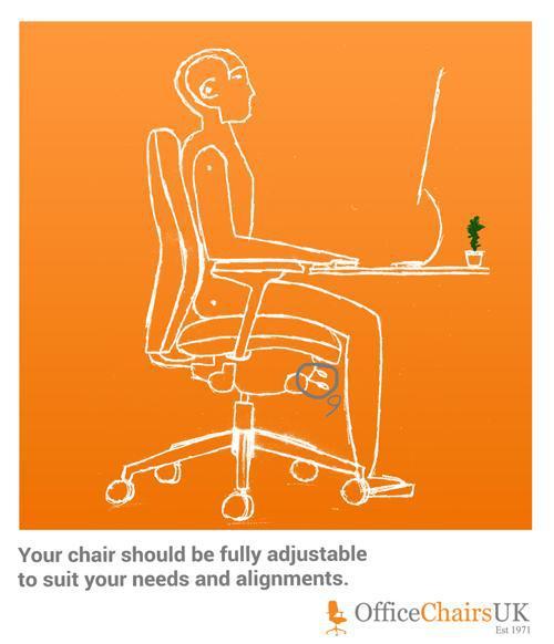 Ajustarilr scaunului pentru o pozitie corecta la birou
