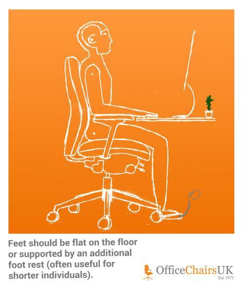 Pozitionarea corecta a picioarelor la birou