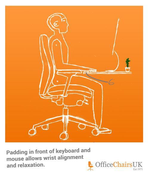 Pozitionarea corecta a tastaturii și a mouse-ului pe birou permite relaxarea incheieturilor