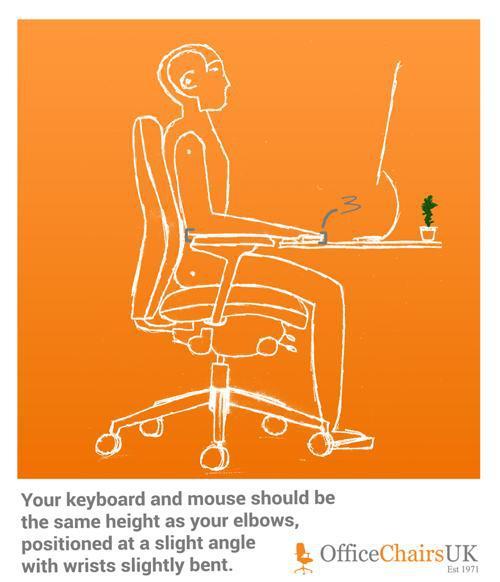 Pozitia corecta a tastaturii si mouse-ului la birou