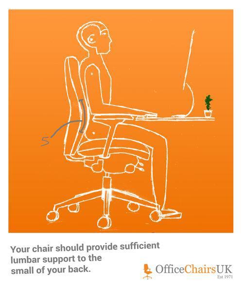 Importanta pozitiei suportului lombar la birou